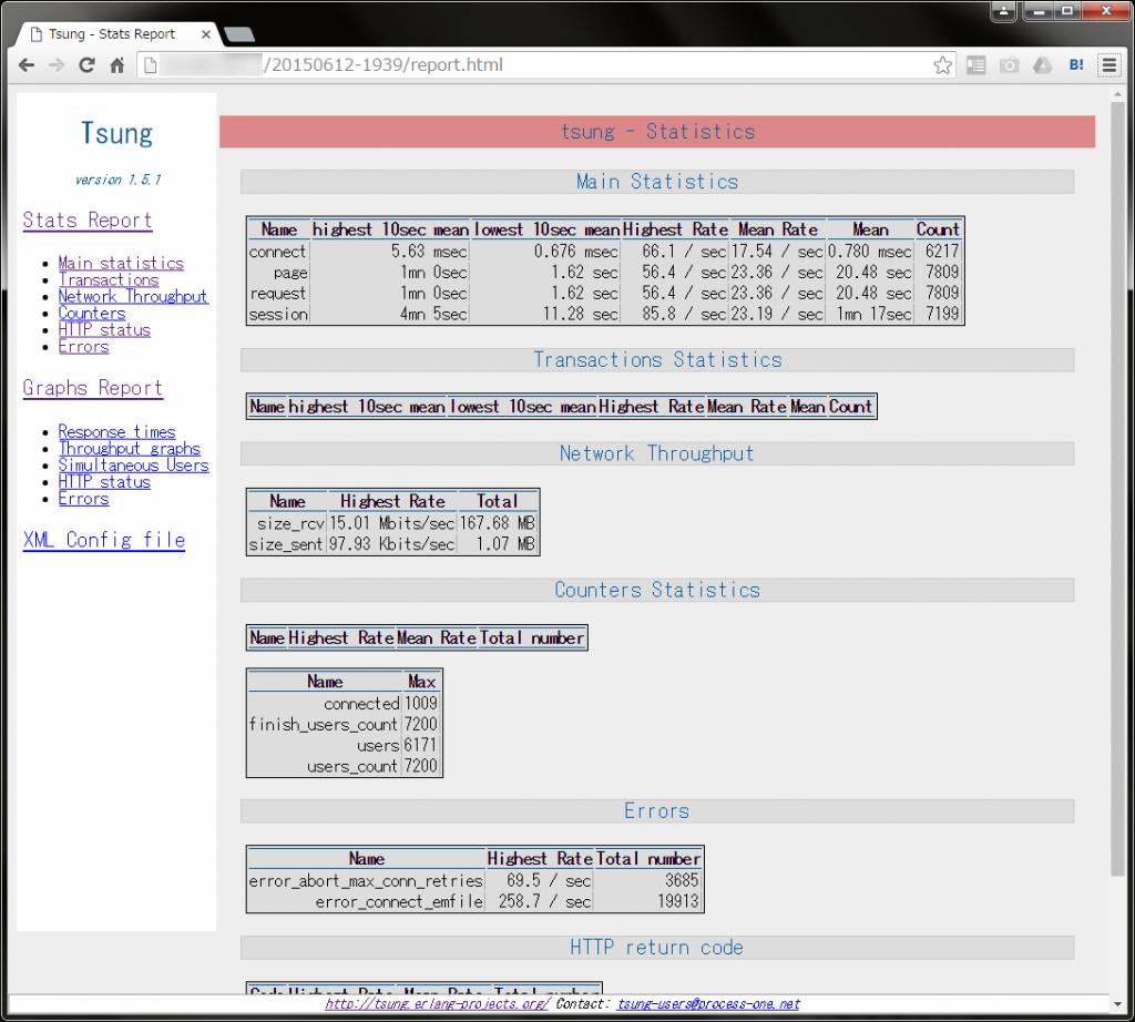 report.html