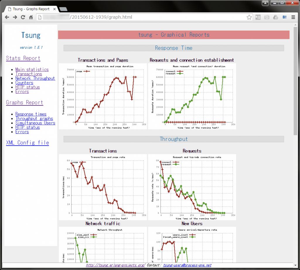 graph.html